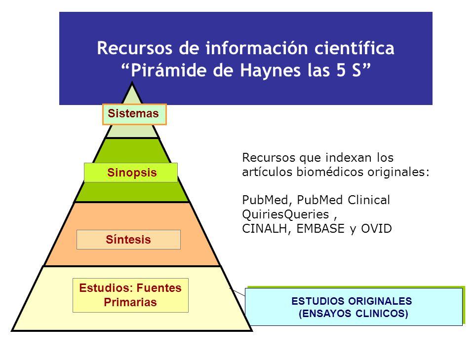 Recursos de información científica Pirámide de Haynes las 5 S ESTUDIOS ORIGINALES (ENSAYOS CLINICOS) ESTUDIOS ORIGINALES (ENSAYOS CLINICOS) Estudios: