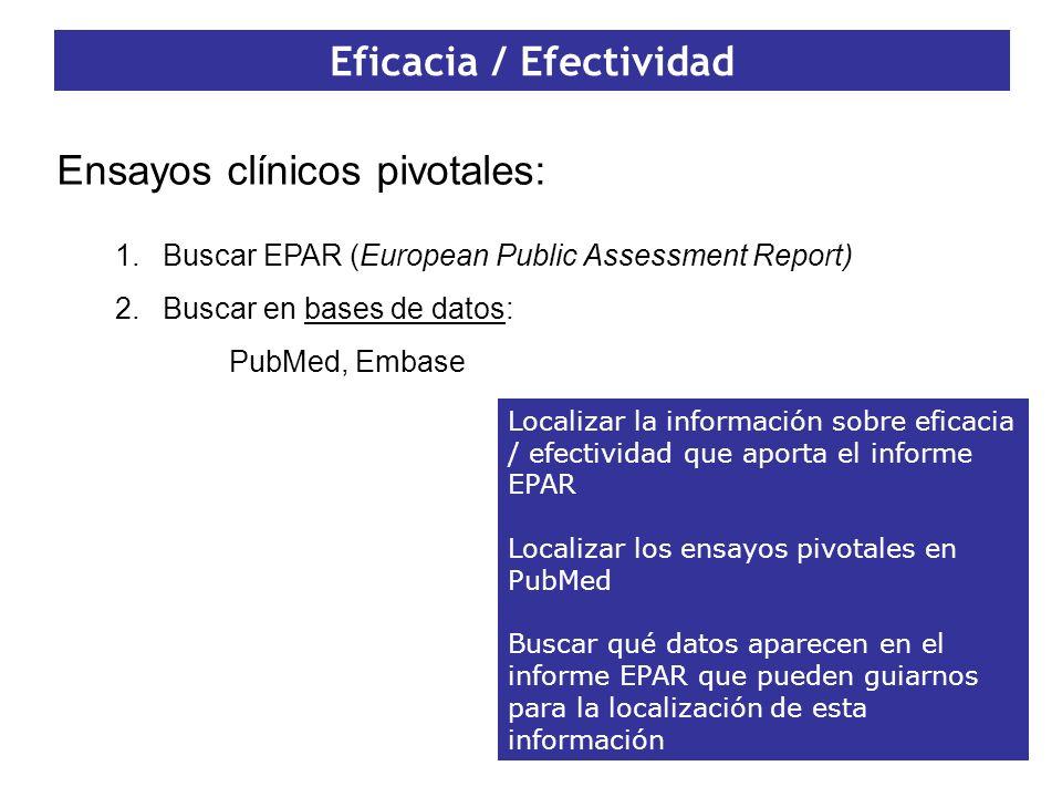Eficacia / Efectividad Ensayos clínicos pivotales: 1. Buscar EPAR (European Public Assessment Report) 2. Buscar en bases de datos: PubMed, Embase Loca