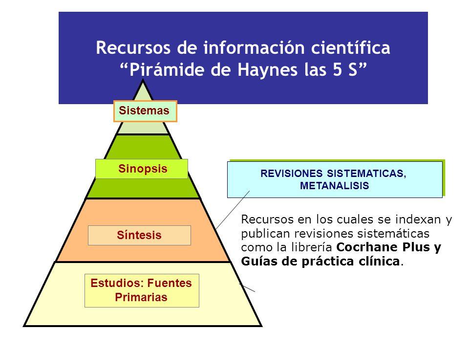Recursos de información científica Pirámide de Haynes las 5 S REVISIONES SISTEMATICAS, METANALISIS REVISIONES SISTEMATICAS, METANALISIS Recursos en lo