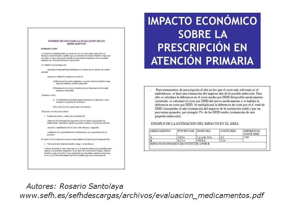 Autores: Rosario Santolaya www.sefh.es/sefhdescargas/archivos/evaluacion_medicamentos.pdf IMPACTO ECONÓMICO SOBRE LA PRESCRIPCIÓN EN ATENCIÓN PRIMARIA