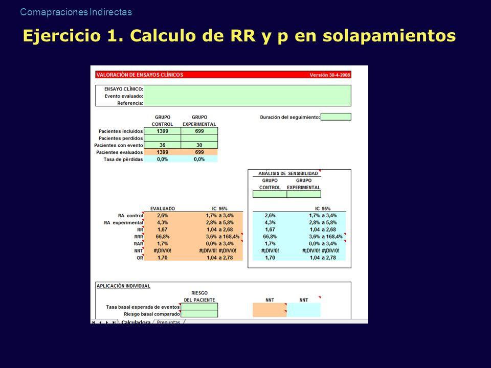 Comapraciones Indirectas Ejercicio 1. Calculo de RR y p en solapamientos