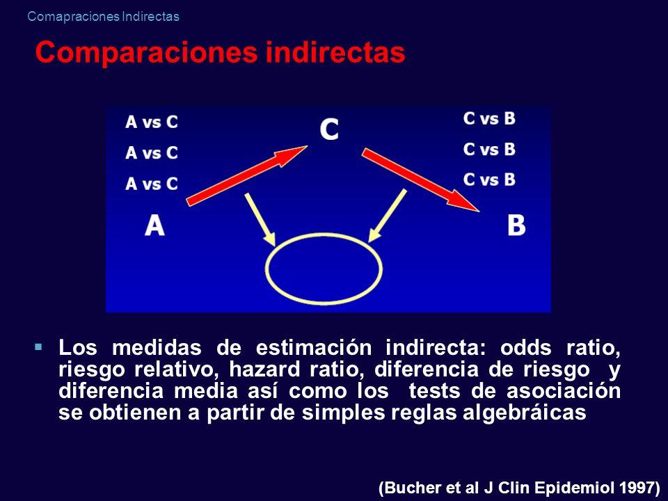 Comapraciones Indirectas Comparaciones indirectas Los medidas de estimación indirecta: odds ratio, riesgo relativo, hazard ratio, diferencia de riesgo