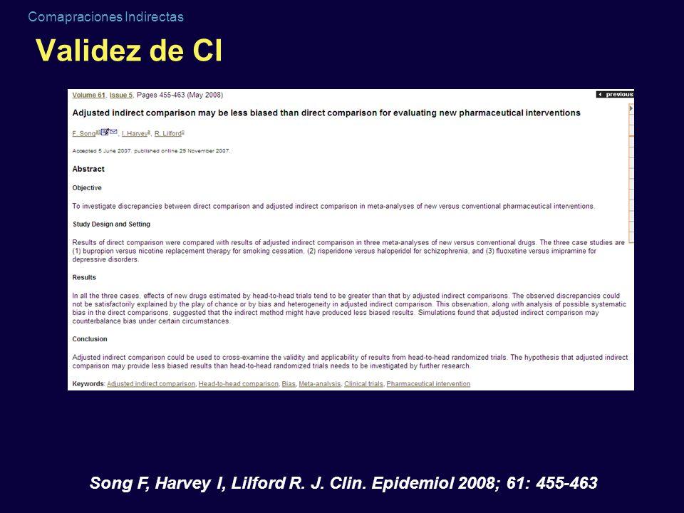 Comapraciones Indirectas Validez de CI Song F, Harvey I, Lilford R. J. Clin. Epidemiol 2008; 61: 455-463