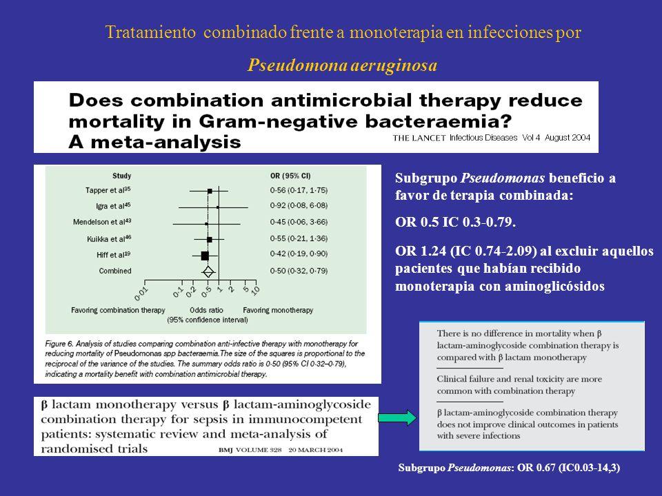 Tratamiento combinado frente a monoterapia en infecciones por Pseudomona aeruginosa Subgrupo Pseudomonas beneficio a favor de terapia combinada: OR 0.