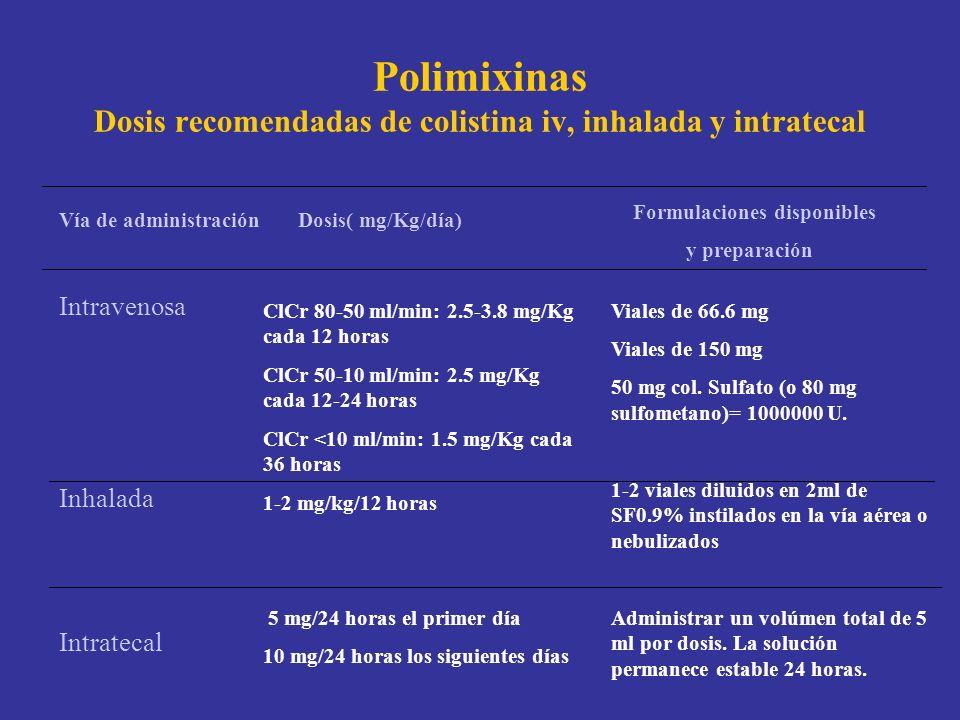 Polimixinas Dosis recomendadas de colistina iv, inhalada y intratecal Vía de administración Dosis( mg/Kg/día) Formulaciones disponibles y preparación