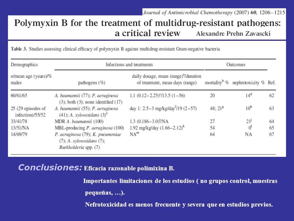 Conclusiones: Eficacia razonable polimixina B. Importantes limitaciones de los estudios ( no grupos control, muestras pequeñas, …). Nefrotoxicidad es
