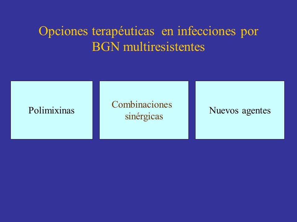 Opciones terapéuticas en infecciones por BGN multiresistentes Polimixinas Combinaciones sinérgicas Nuevos agentes