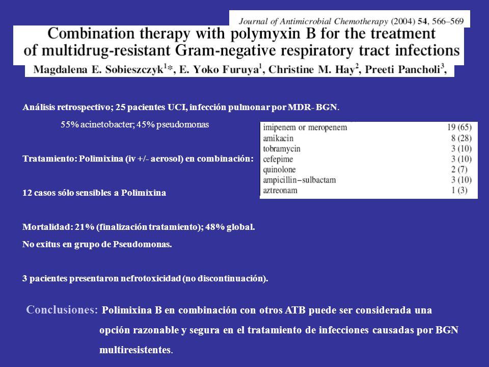 Análisis retrospectivo; 25 pacientes UCI, infección pulmonar por MDR- BGN. 55% acinetobacter; 45% pseudomonas Tratamiento: Polimixina (iv +/- aerosol)