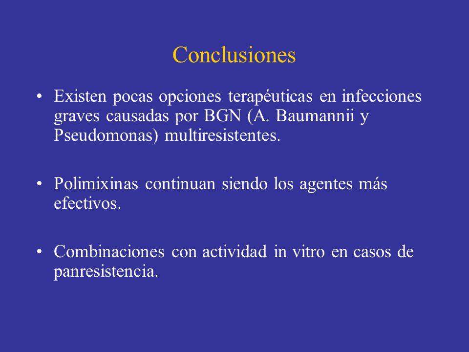 Conclusiones Existen pocas opciones terapéuticas en infecciones graves causadas por BGN (A. Baumannii y Pseudomonas) multiresistentes. Polimixinas con