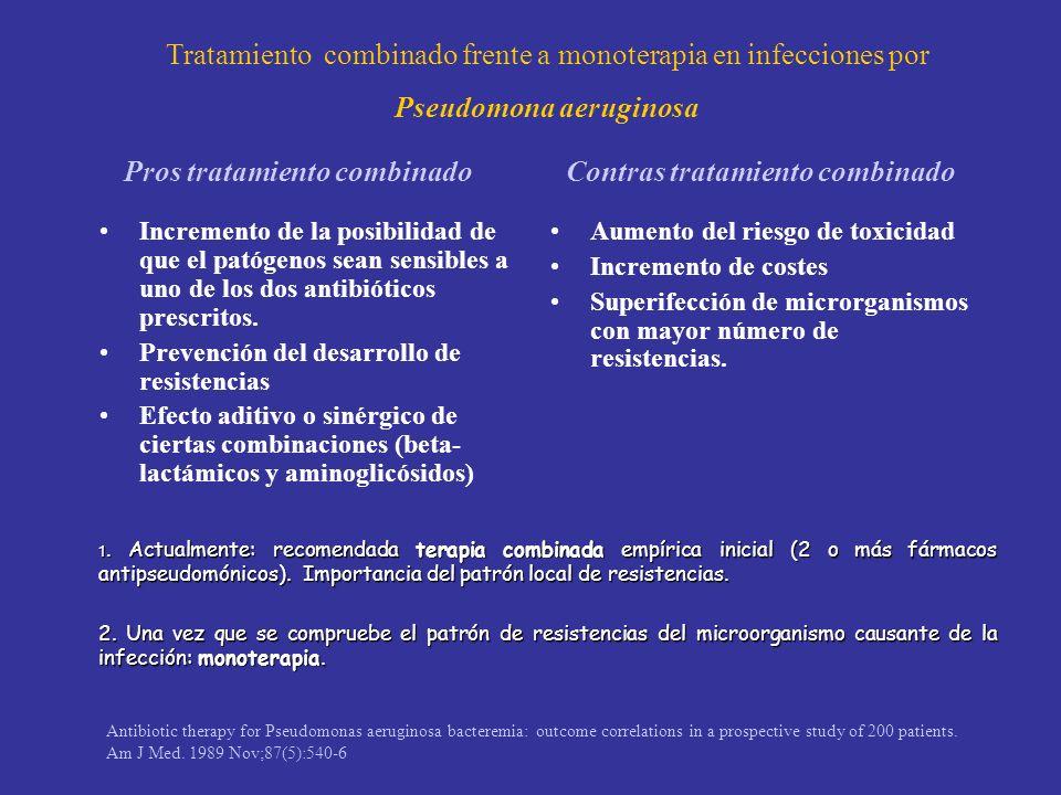 Tratamiento combinado frente a monoterapia en infecciones por Pseudomona aeruginosa Subgrupo Pseudomonas beneficio a favor de terapia combinada: OR 0.5 IC 0.3-0.79.