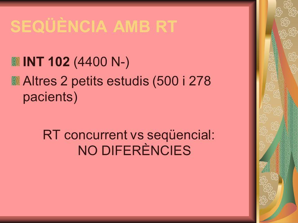SEQÜÈNCIA AMB RT INT 102 (4400 N-) Altres 2 petits estudis (500 i 278 pacients) RT concurrent vs seqüencial: NO DIFERÈNCIES