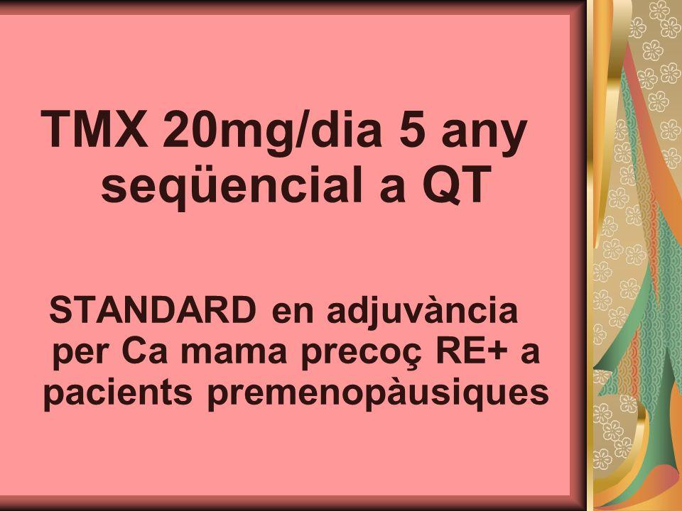 TMX 20mg/dia 5 any seqüencial a QT STANDARD en adjuvància per Ca mama precoç RE+ a pacients premenopàusiques