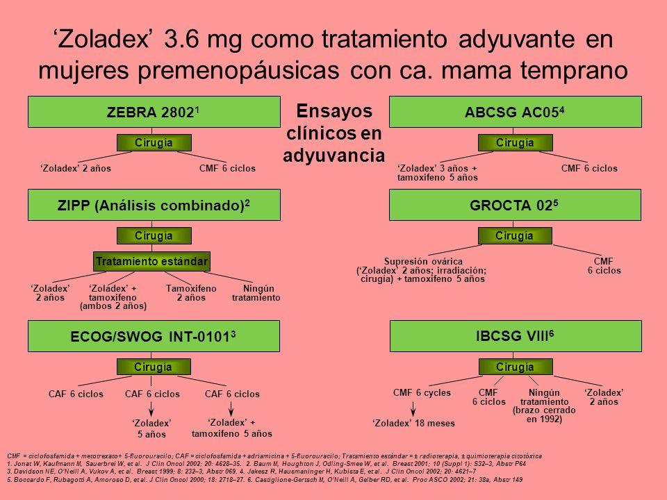 Zoladex 3.6 mg como tratamiento adyuvante en mujeres premenopáusicas con ca. mama temprano CMF = ciclofosfamida + metotrexato+ 5-fluorouracilo; CAF =