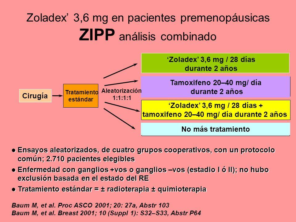 Ensayos aleatorizados, de cuatro grupos cooperativos, con un protocolo común; 2.710 pacientes elegibles Ensayos aleatorizados, de cuatro grupos cooper