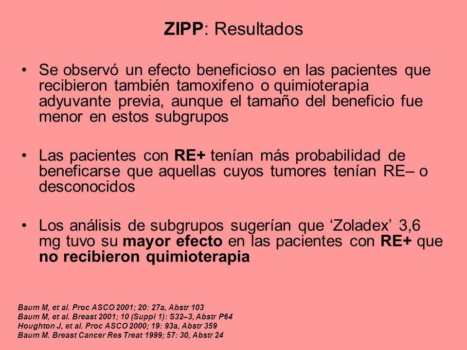 ZIPP: Resultados Se observó un efecto beneficioso en las pacientes que recibieron también tamoxifeno o quimioterapia adyuvante previa, aunque el tamañ