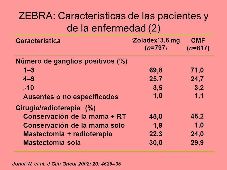 Número de ganglios positivos (%) 24,022,3Mastectomía + radioterapia 45,2 1,0 45,8 1,9 Conservación de la mama + RT Conservación de la mama solo Cirugí