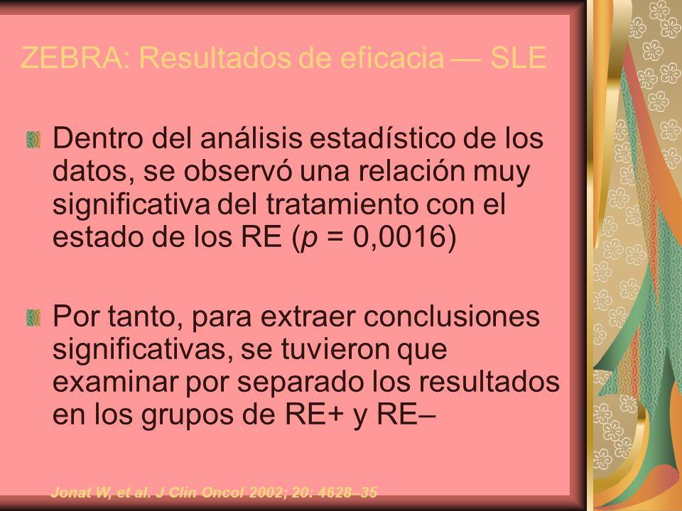 ZEBRA: Resultados de eficacia SLE Dentro del análisis estadístico de los datos, se observó una relación muy significativa del tratamiento con el estad