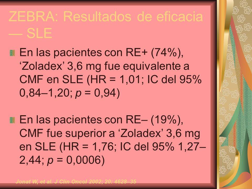 ZEBRA: Resultados de eficacia SLE En las pacientes con RE+ (74%), Zoladex 3,6 mg fue equivalente a CMF en SLE (HR = 1,01; IC del 95% 0,84–1,20; p = 0,