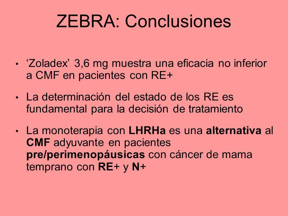 ZEBRA: Conclusiones Zoladex 3,6 mg muestra una eficacia no inferior a CMF en pacientes con RE+ La determinación del estado de los RE es fundamental pa