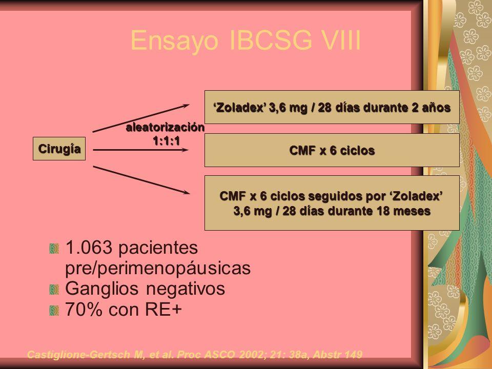 Ensayo IBCSG VIII Cirugía Zoladex 3,6 mg / 28 días durante 2 años aleatorización 1:1:1 CMF x 6 ciclos CMF x 6 ciclos seguidos por Zoladex 3,6 mg / 28