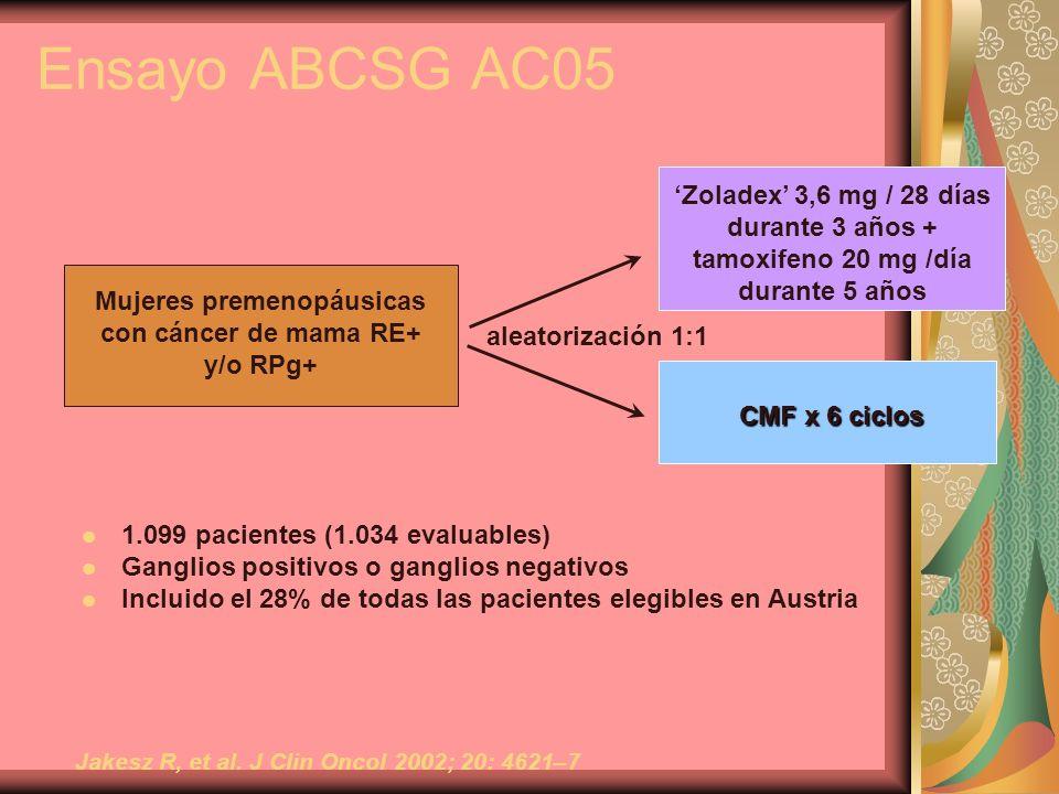 CMF x 6 ciclos Zoladex 3,6 mg / 28 días durante 3 años + tamoxifeno 20 mg /día durante 5 años aleatorización 1:1 Mujeres premenopáusicas con cáncer de