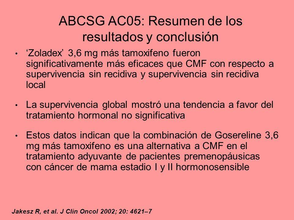 ABCSG AC05: Resumen de los resultados y conclusión Zoladex 3,6 mg más tamoxifeno fueron significativamente más eficaces que CMF con respecto a supervi
