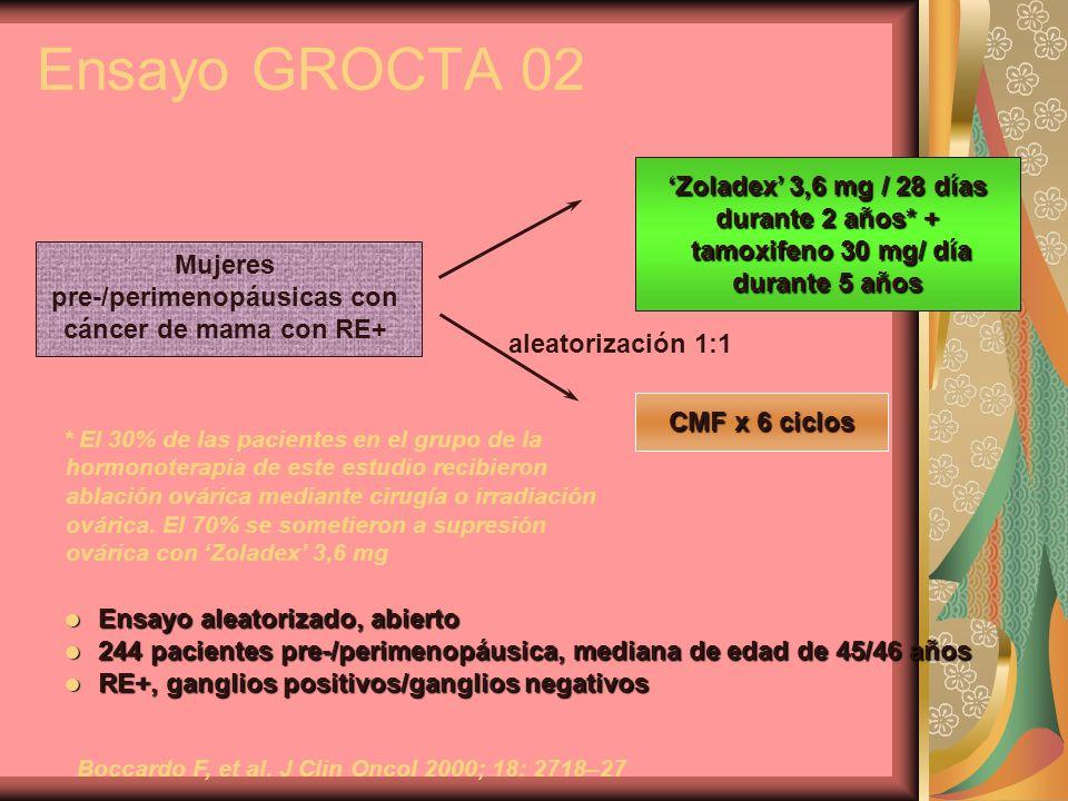 Mujeres pre-/perimenopáusicas con cáncer de mama con RE+ aleatorización 1:1 Zoladex 3,6 mg / 28 días durante 2 años* + tamoxifeno 30 mg/ día durante 5