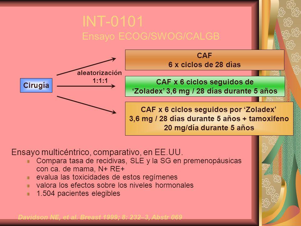 INT-0101 Ensayo ECOG/SWOG/CALGB Cirugía CAF 6 x ciclos de 28 dìas aleatorización 1:1:1 CAF x 6 ciclos seguidos de Zoladex 3,6 mg / 28 días durante 5 a