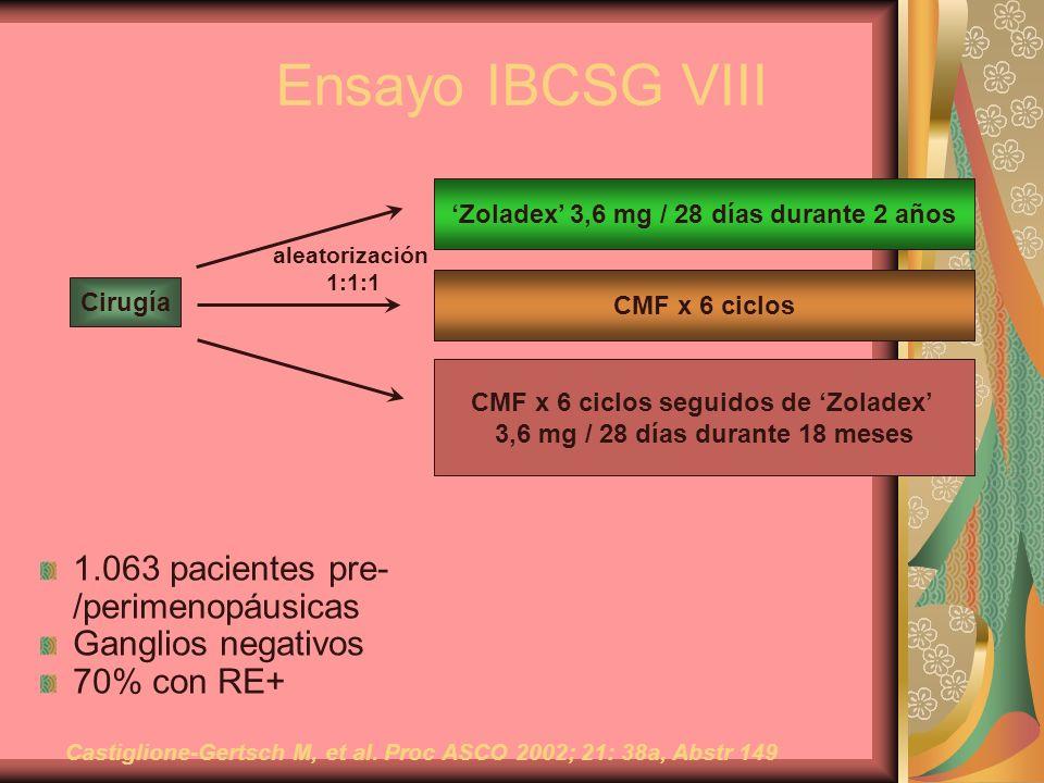 Ensayo IBCSG VIII Cirugía Zoladex 3,6 mg / 28 días durante 2 años aleatorización 1:1:1 CMF x 6 ciclos CMF x 6 ciclos seguidos de Zoladex 3,6 mg / 28 d