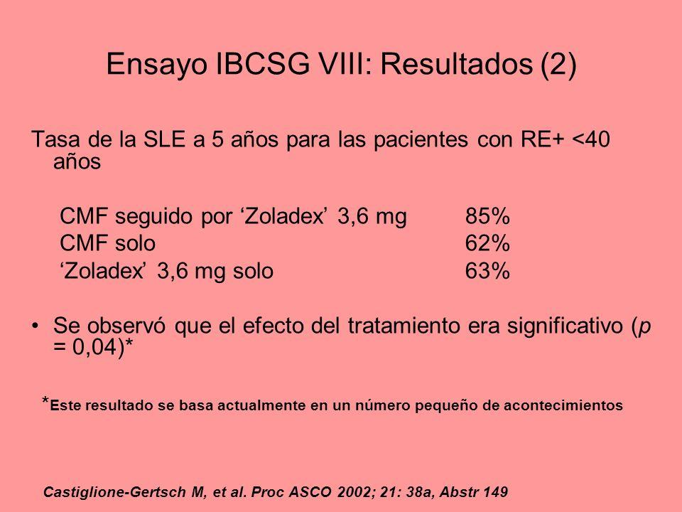 Ensayo IBCSG VIII: Resultados (2) Tasa de la SLE a 5 años para las pacientes con RE+ <40 años CMF seguido por Zoladex 3,6 mg 85% CMF solo62% Zoladex 3