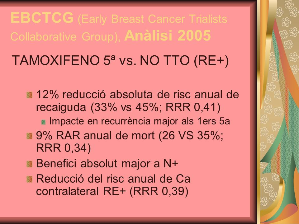 EBCTCG (Early Breast Cancer Trialists Collaborative Group), Anàlisi 2005 TAMOXIFENO 5ª vs. NO TTO (RE+) 12% reducció absoluta de risc anual de recaigu