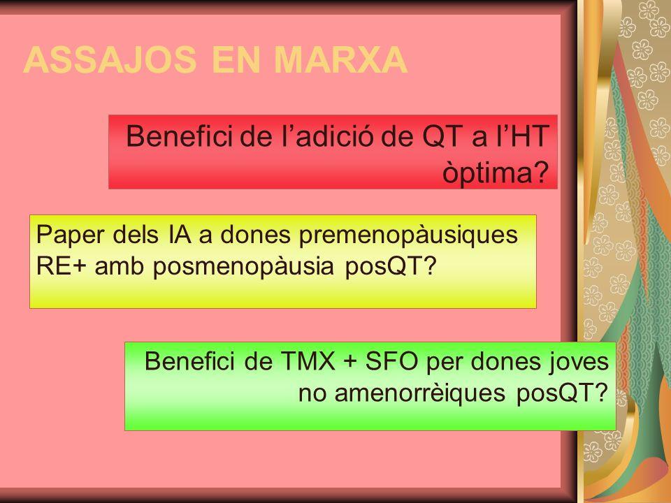 ASSAJOS EN MARXA Benefici de ladició de QT a lHT òptima? Benefici de TMX + SFO per dones joves no amenorrèiques posQT? Paper dels IA a dones premenopà