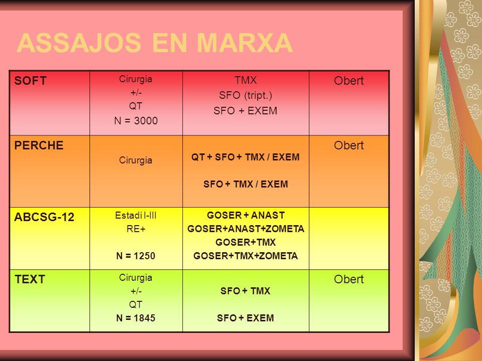 ASSAJOS EN MARXA SOFT Cirurgia +/- QT N = 3000 TMX SFO (tript.) SFO + EXEM Obert PERCHE Cirurgia QT + SFO + TMX / EXEM SFO + TMX / EXEM Obert ABCSG-12