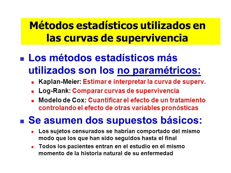 Métodos estadísticos utilizados en las curvas de supervivencia Los métodos estadísticos más utilizados son los no paramétricos: Kaplan-Meier: Estimar
