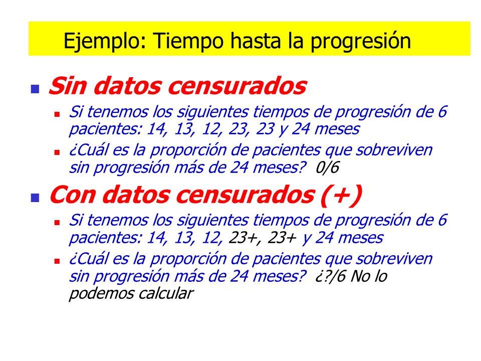 Ejemplo: Tiempo hasta la progresión Sin datos censurados Si tenemos los siguientes tiempos de progresión de 6 pacientes: 14, 13, 12, 23, 23 y 24 meses
