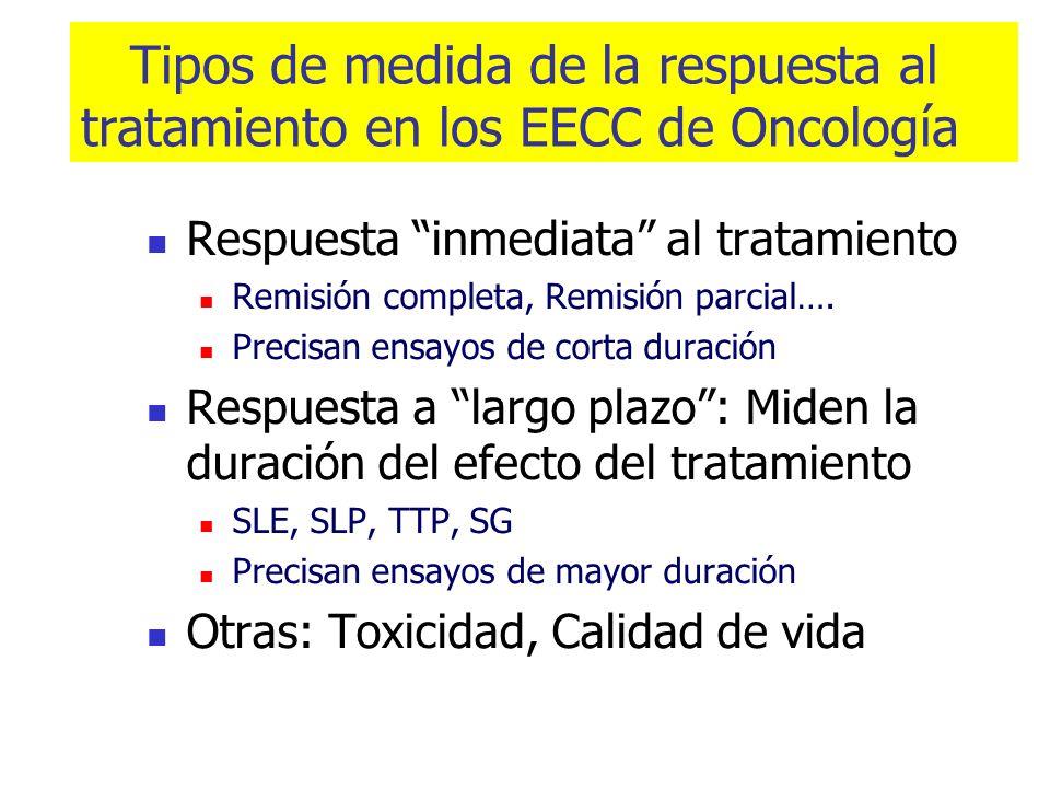 Tipos de medida de la respuesta al tratamiento en los EECC de Oncología Respuesta inmediata al tratamiento Remisión completa, Remisión parcial…. Preci