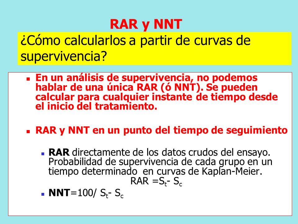 RAR y NNT ¿Cómo calcularlos a partir de curvas de supervivencia? En un análisis de supervivencia, no podemos hablar de una única RAR (ó NNT). Se puede