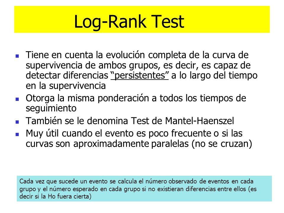 Log-Rank Test Tiene en cuenta la evolución completa de la curva de supervivencia de ambos grupos, es decir, es capaz de detectar diferencias persisten