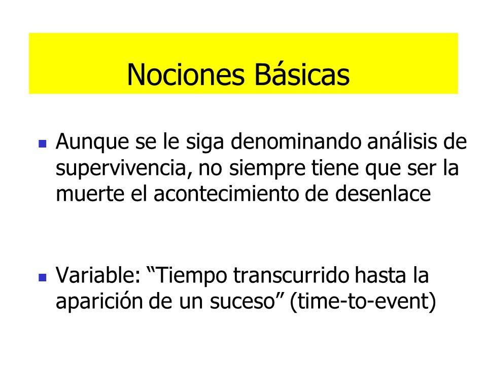 Nociones Básicas Aunque se le siga denominando análisis de supervivencia, no siempre tiene que ser la muerte el acontecimiento de desenlace Variable:
