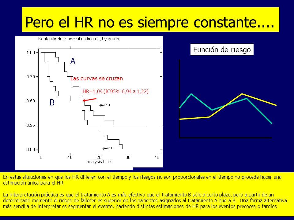 Pero el HR no es siempre constante.... En estas situaciones en que los HR difieren con el tiempo y los riesgos no son proporcionales en el tiempo no p