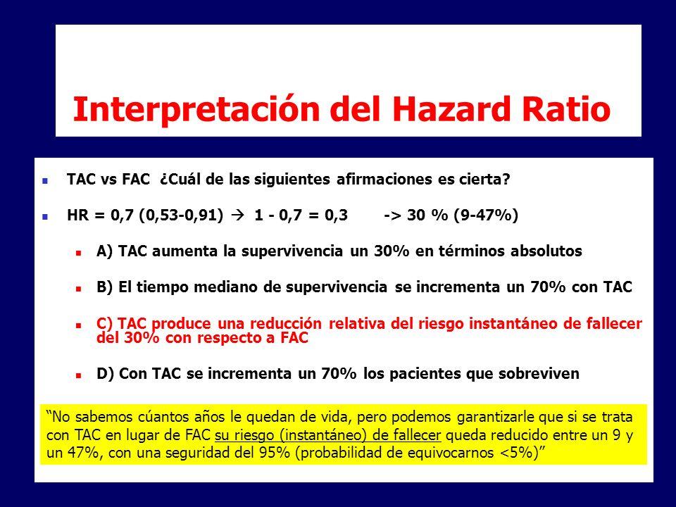 Interpretación del Hazard Ratio TAC vs FAC ¿Cuál de las siguientes afirmaciones es cierta? HR = 0,7 (0,53-0,91) 1 - 0,7 = 0,3 -> 30 % (9-47%) A) TAC a