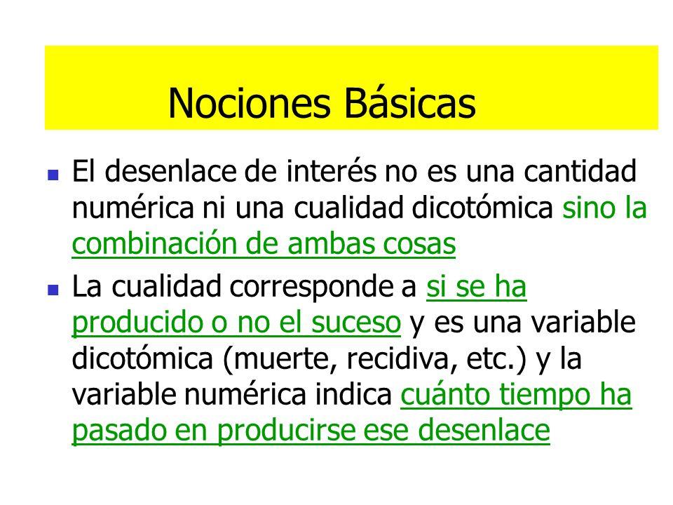 Nociones Básicas El desenlace de interés no es una cantidad numérica ni una cualidad dicotómica sino la combinación de ambas cosas La cualidad corresp