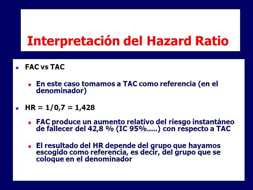 Interpretación del Hazard Ratio FAC vs TAC En este caso tomamos a TAC como referencia (en el denominador) HR = 1/0,7 = 1,428 FAC produce un aumento re