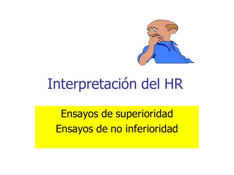 Interpretación del HR Ensayos de superioridad Ensayos de no inferioridad