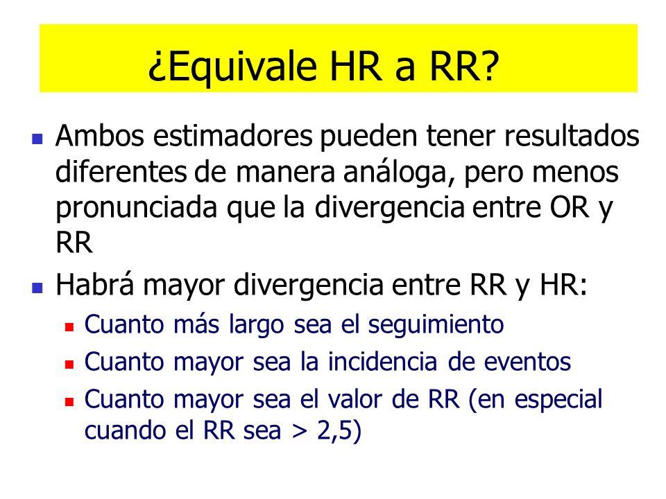¿Equivale HR a RR? Ambos estimadores pueden tener resultados diferentes de manera análoga, pero menos pronunciada que la divergencia entre OR y RR Hab