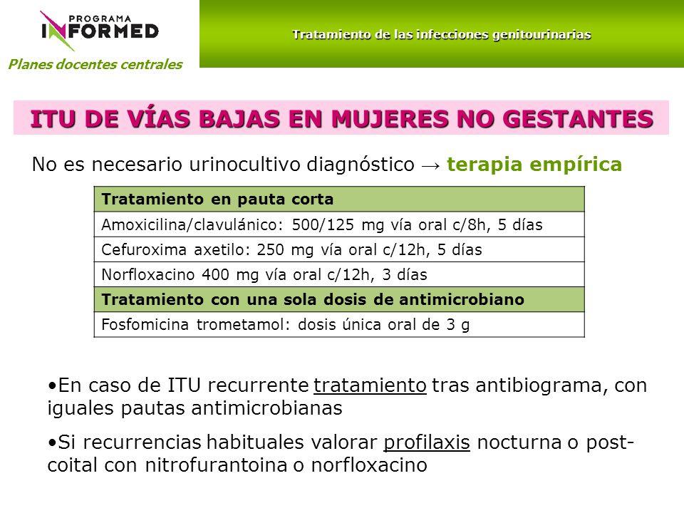 Planes docentes centrales Tratamiento de las infecciones genitourinarias ITU DE VÍAS BAJAS EN MUJERES NO GESTANTES No es necesario urinocultivo diagnó