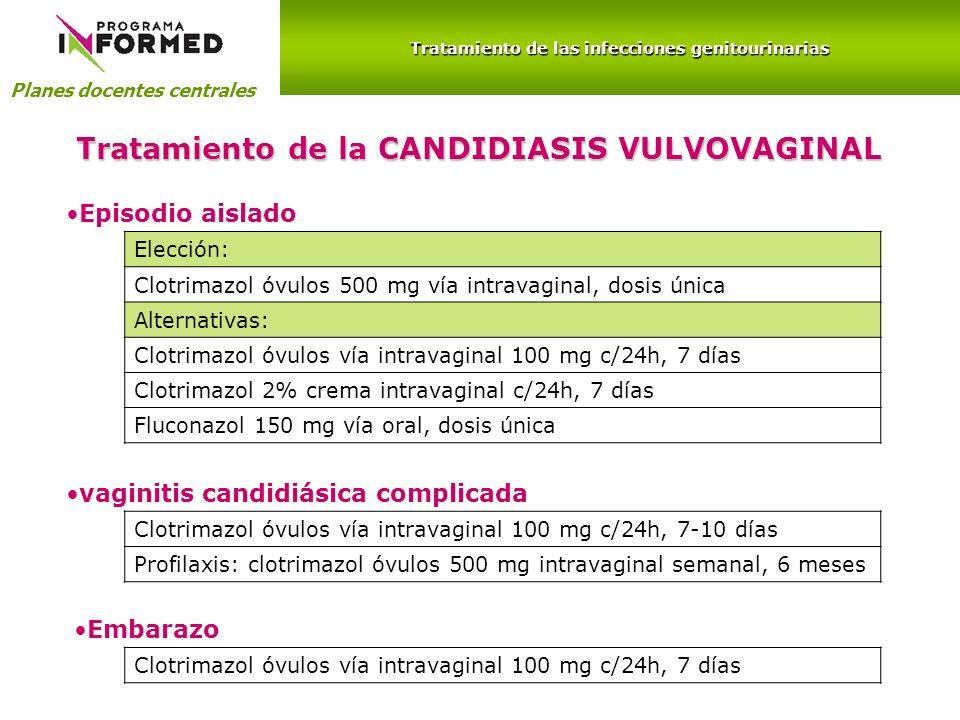 Planes docentes centrales Tratamiento de las infecciones genitourinarias Tratamiento de la CANDIDIASIS VULVOVAGINAL Episodio aislado Elección: Clotrim