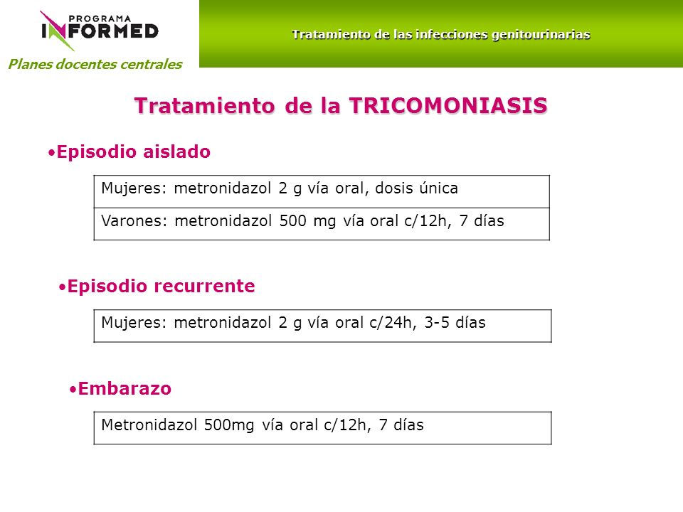 Planes docentes centrales Tratamiento de las infecciones genitourinarias Tratamiento de la TRICOMONIASIS Episodio aislado Mujeres: metronidazol 2 g ví