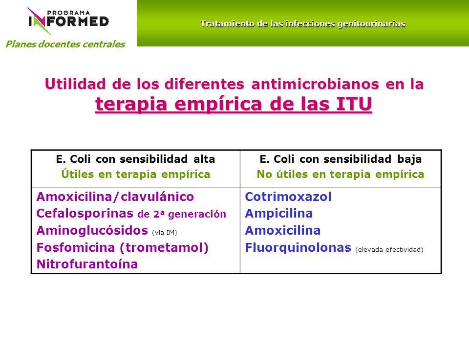 Planes docentes centrales Tratamiento de las infecciones genitourinarias Utilidad de los diferentes antimicrobianos en la terapia empírica de las ITU