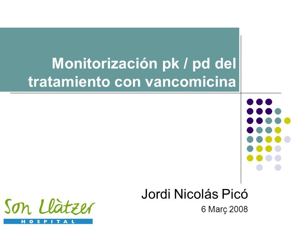 Vancomicina Di 1g c/8-12h Cmin 5-10mcg/ml Cmax 20-40mcg/ml Limitaciones, baja penetración, nefrotoxicidad.